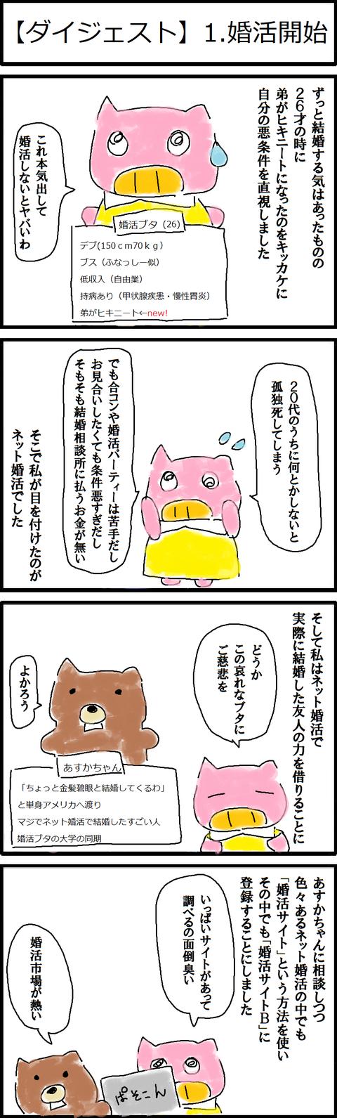 【ダイジェスト】1.婚活開始