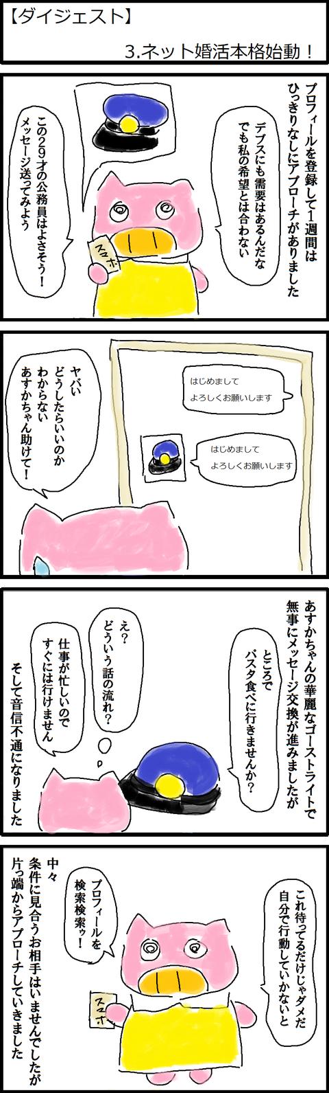 【ダイジェスト】3.ネット婚活本格始動!