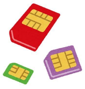 th_sim_card