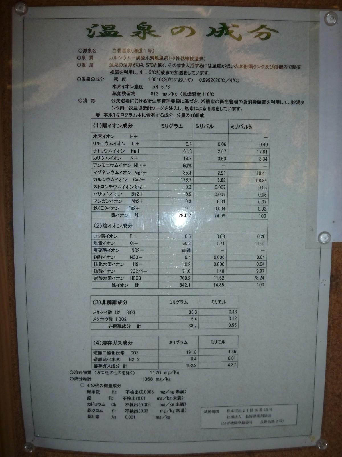 長野県 白骨温泉 公共野天風呂 : 共同浴場DATA