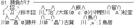 2012_zenkiClass01_B1Shoubu