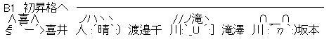 2012_zenkiClass05