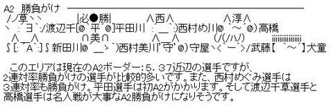 2012_koukiClass01_A2_border
