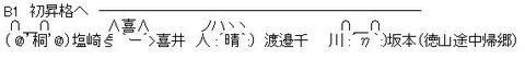 2012_zenkiClass01_B1