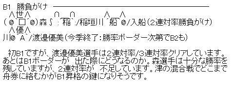 2012_koukiClass01_B1_border