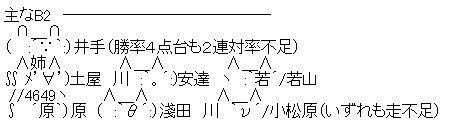2012_zenkiClass01_B2_kakutei