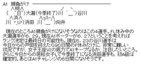 2012_koukiClass01_A1_shoubu