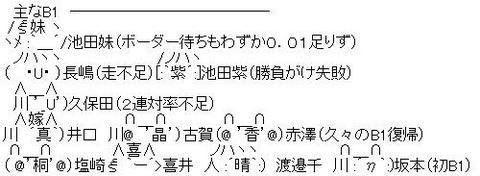 2012_zenkiClass01_B1_kakutei