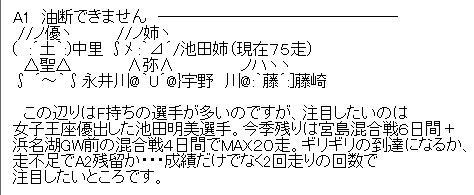 2012_koukiClass01_A1_girigiri