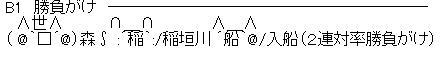 2012_koukiClass01_B1_border_1