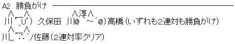 2012_zenkiClass01_A2Shoubu