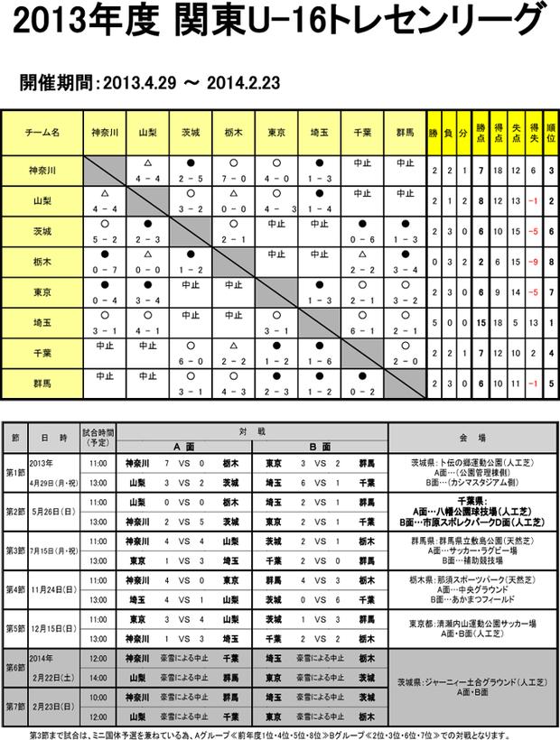 chart_107723_613