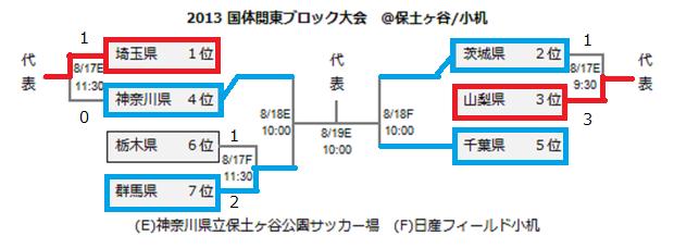 dbbf2ebd-s