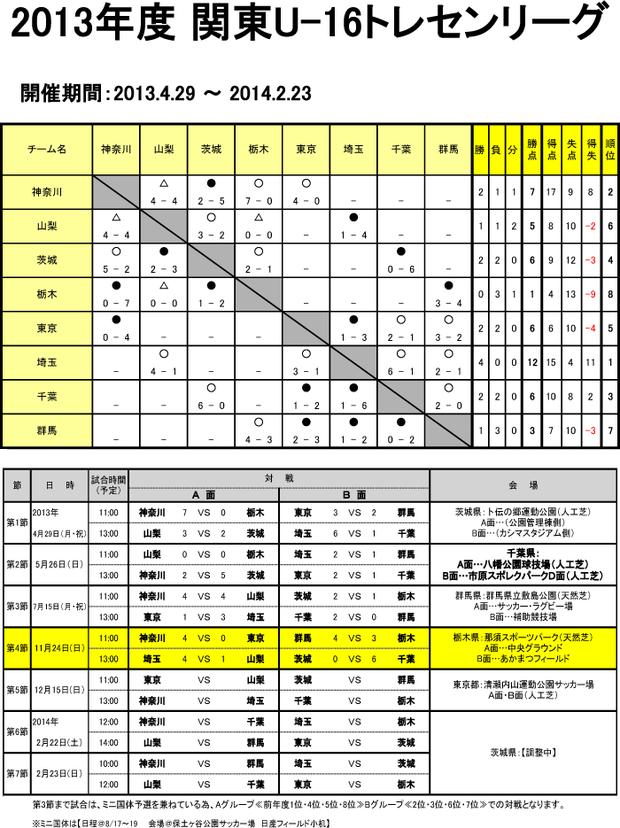 chart_107430_613