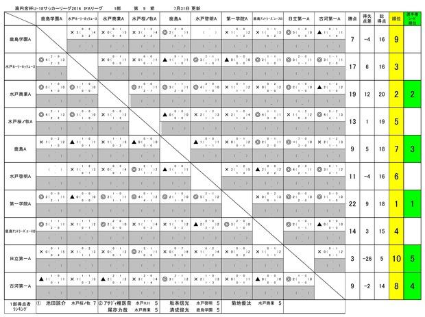 2014takamado_U18_IFA_1_08010001