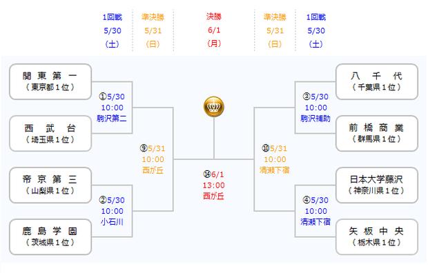 kanto-a20150530-0601