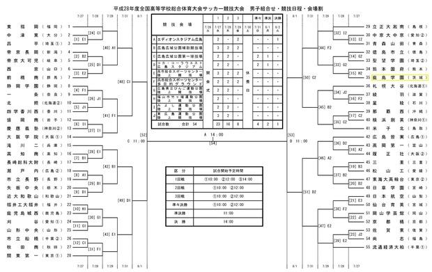 schedule_result0001