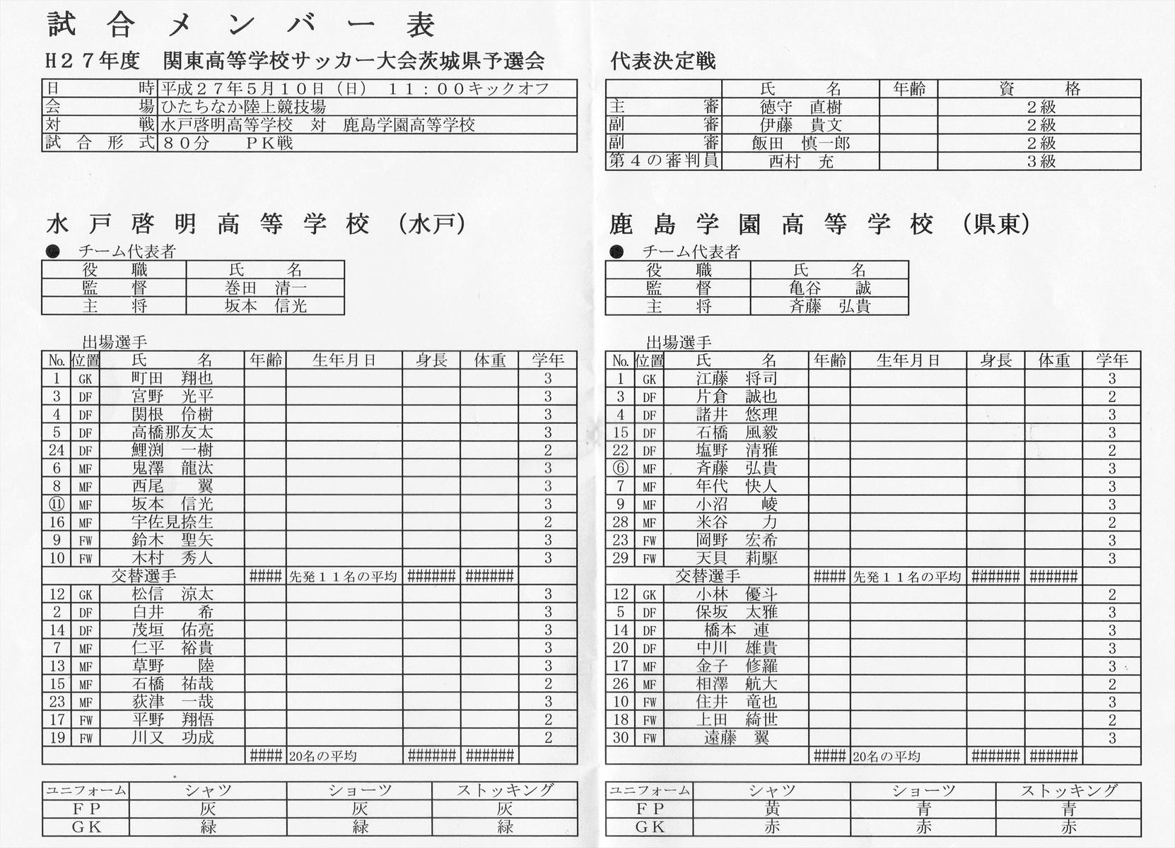 高校 サッカー 千葉 県 決勝