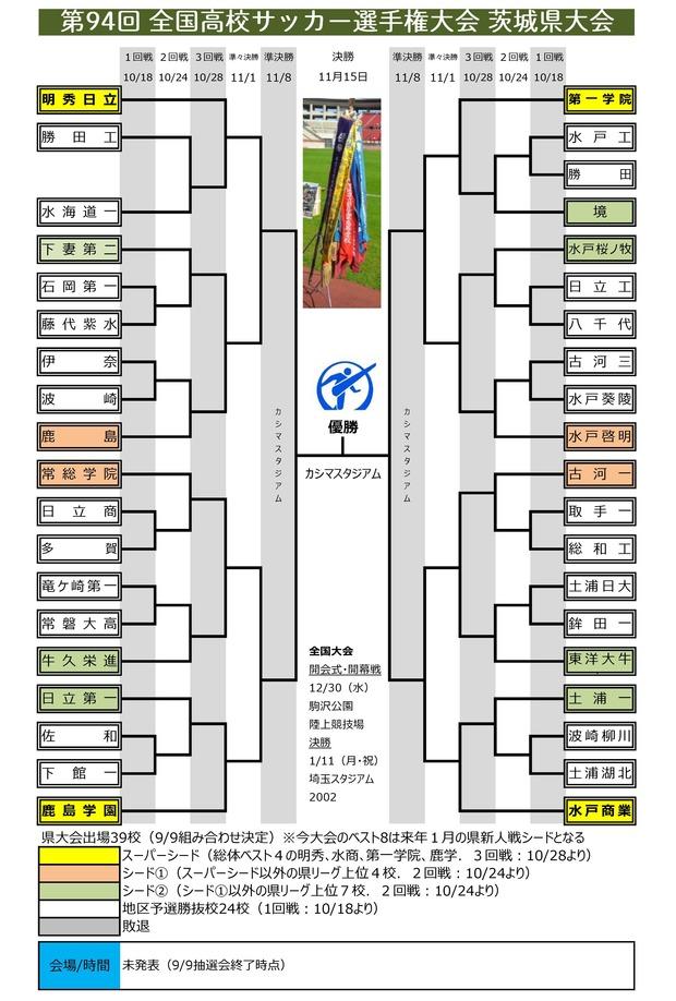 第94回 茨城県予選 組み合わせ0001