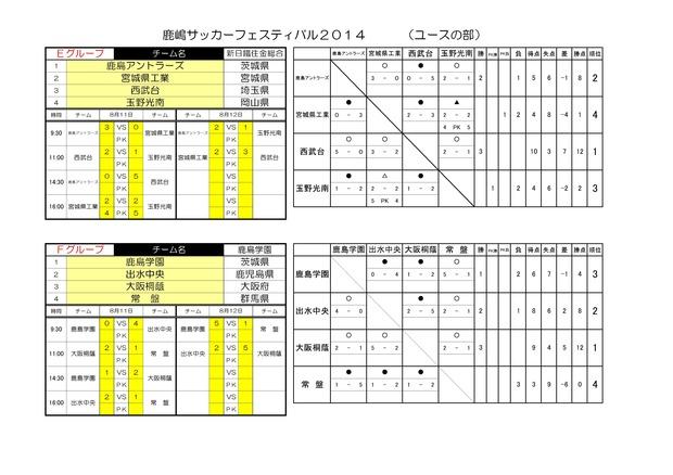 result-18u0003