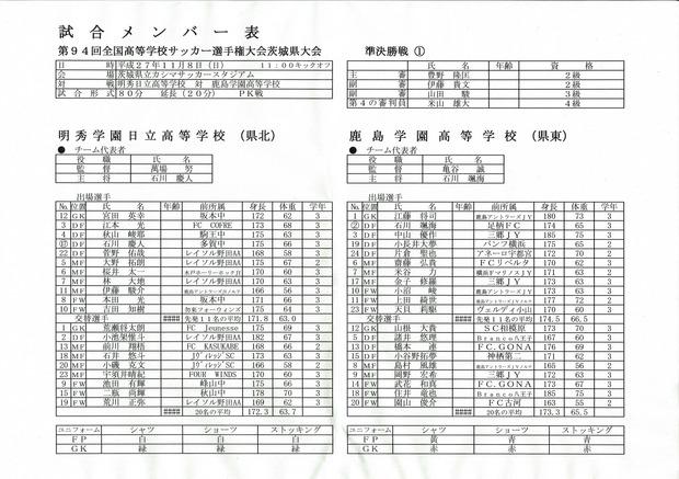 メンバー表20151108-1