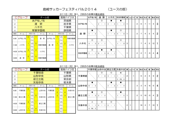 result-18u0002