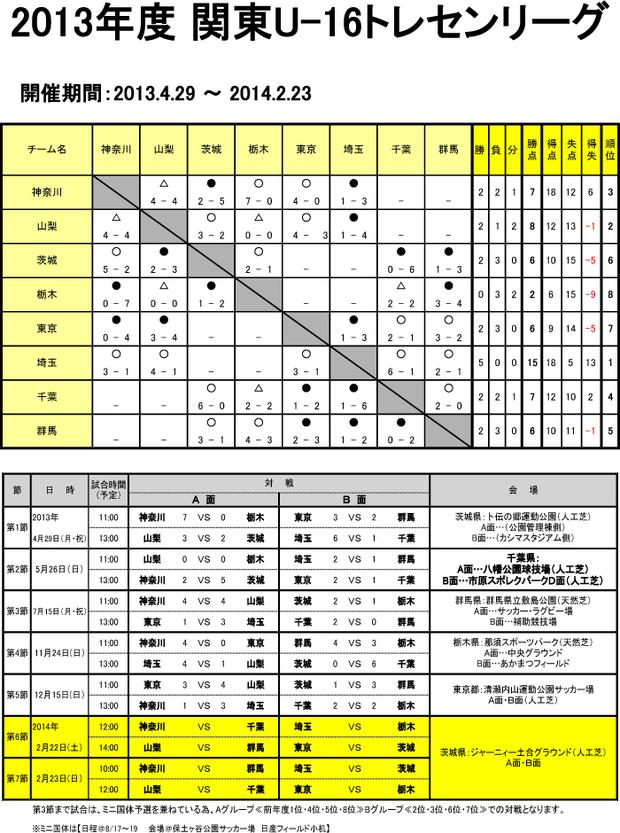 chart_107630_613
