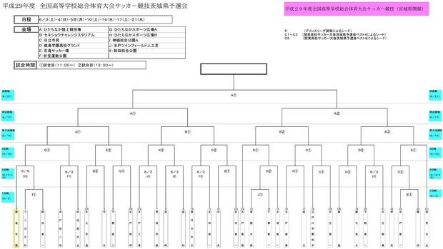 2017koukou_soutai_ibaraki_kumiawase05260003