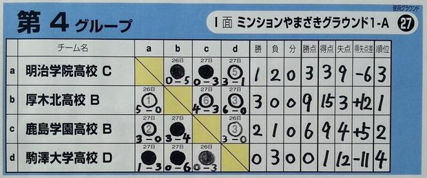 B予選リーグ