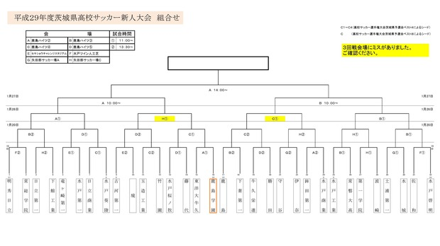 2017_2_sinjin_ibaraki_kumiawase12250001