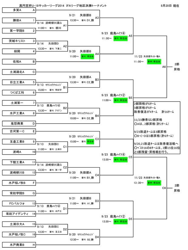 2014takamado_U18_IFA_tiku_kesshouT_kumiawase08280001