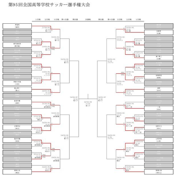Tournament0001
