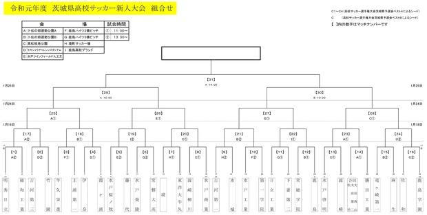 2019_2_sinjin_ibaraki_kumiawase12190001
