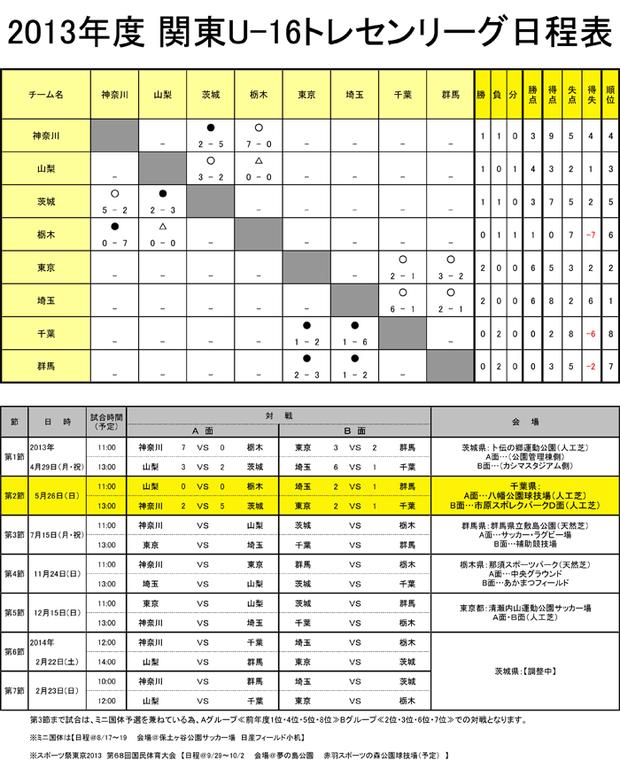 chart_106459_613