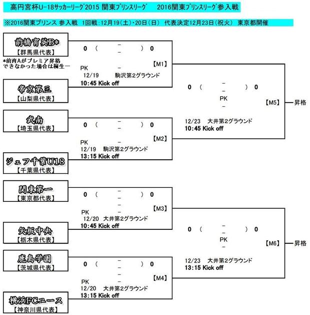 2015プリンス関東参入戦