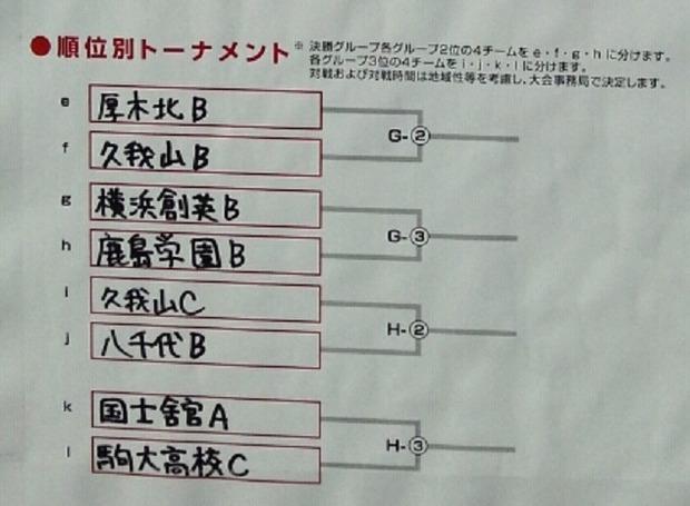 B順位トーナメント