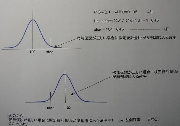 QC検定(品質管理検定)受検 ... : 中1数学問題集 : 数学