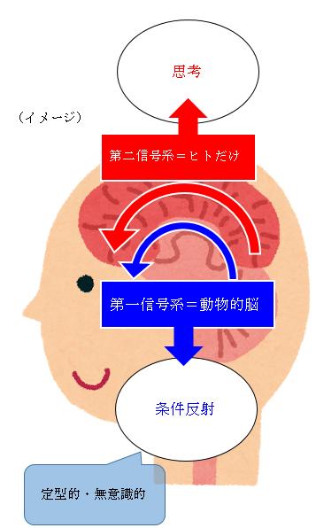 第一信号系・第二信号系の概略図