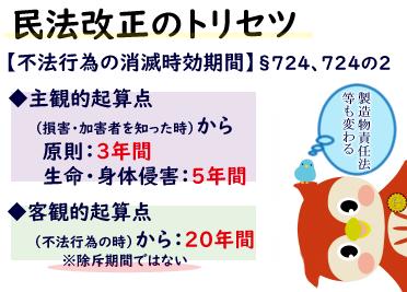 弁護士 雨のち晴れブログ : 民法724条(不法行為による損害賠償 ...