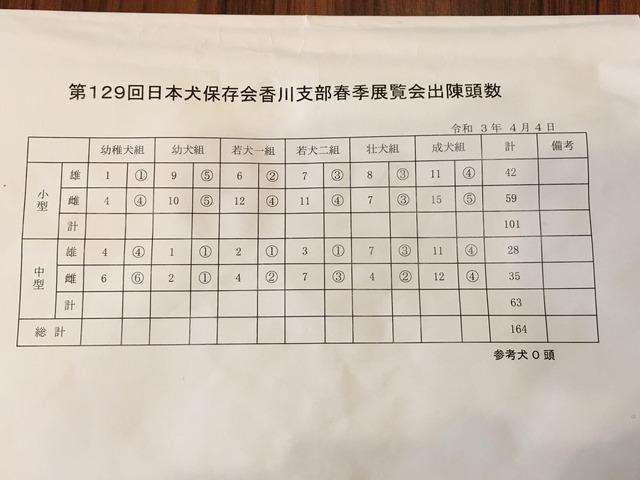 img2021-4-4-30