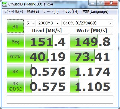 CrystalDiskMark Benchmark Test