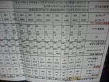 バラ養液土耕基本資料