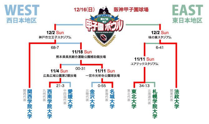 tournament2012[1]