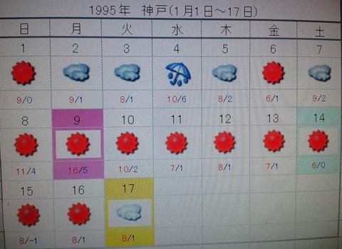 阪神淡路大震災・天気