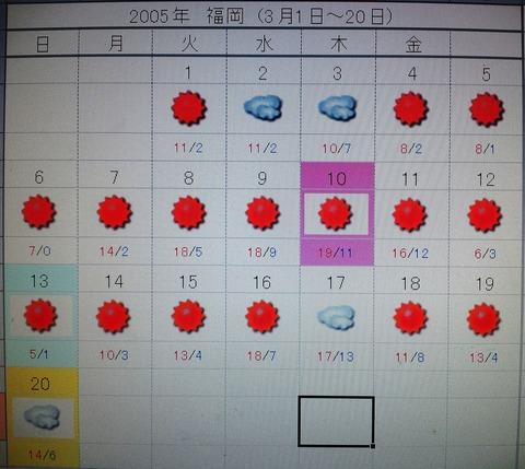 福岡西方沖地震・天気