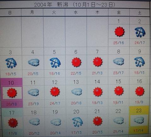 新潟中越地震・天気