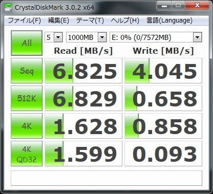 転送速度 USB接続(PENTAX)_Ed01