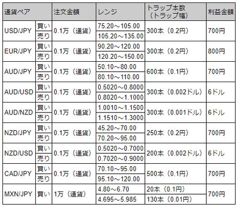 210110_order