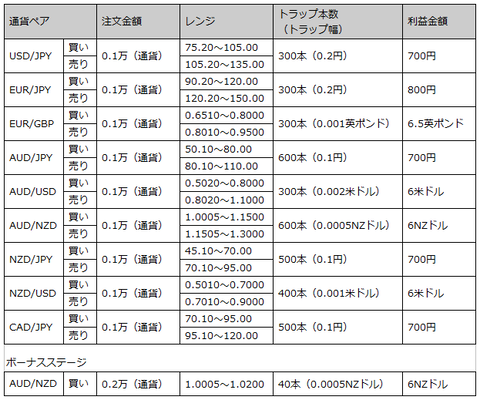 210919_order