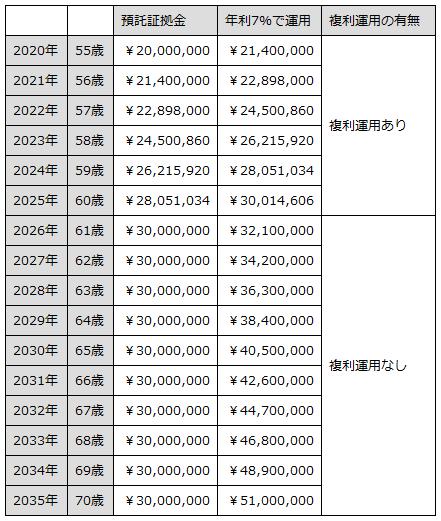 2105-1